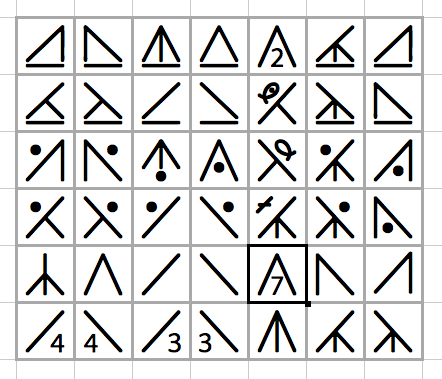 Just some of the decrease symbols!