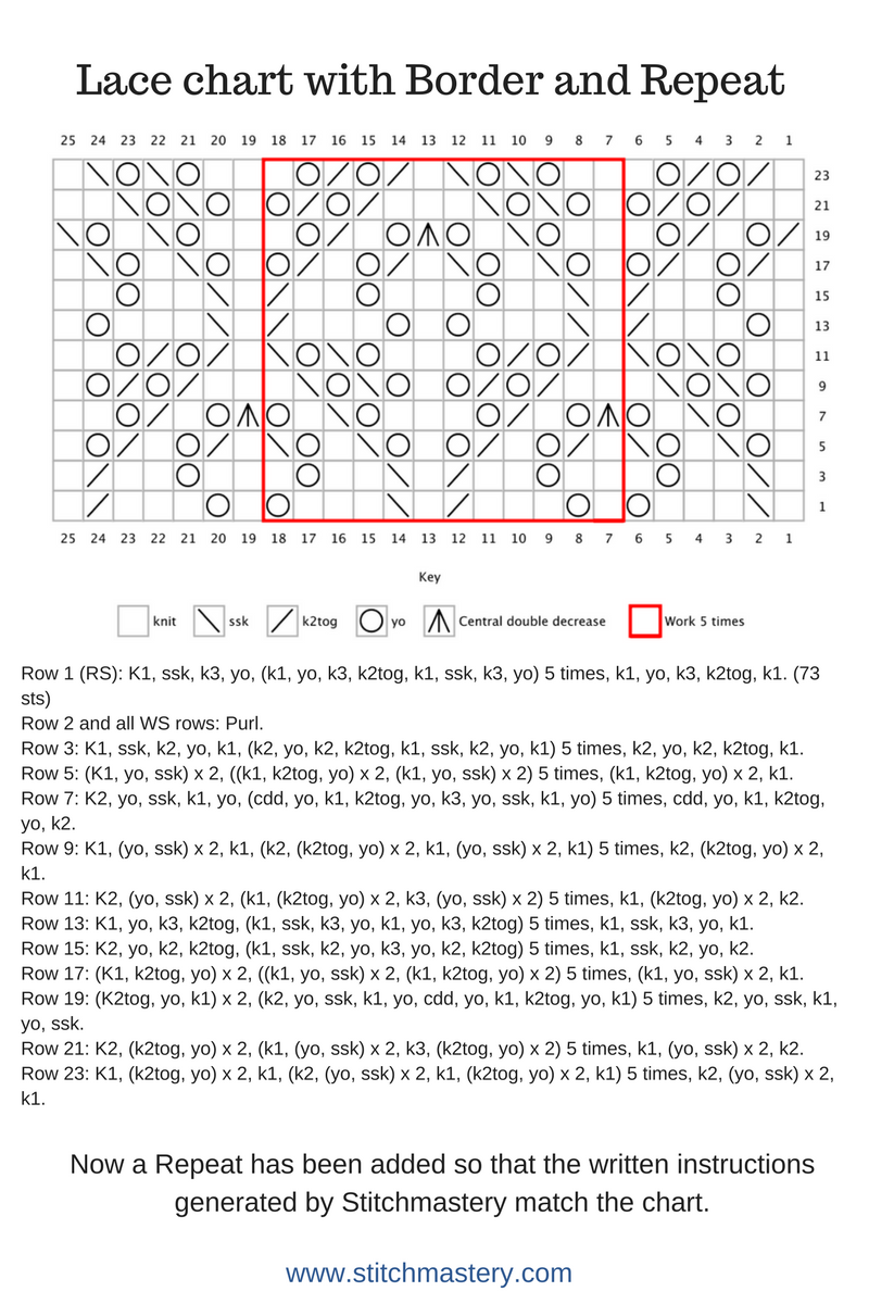 Lace chart with Border and Repeat