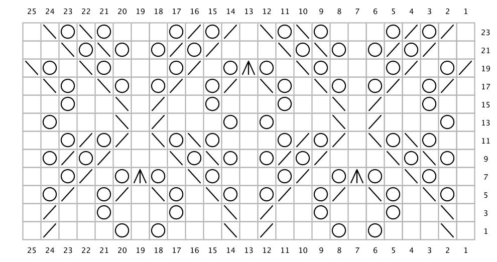 Diamonds chart before repeat added