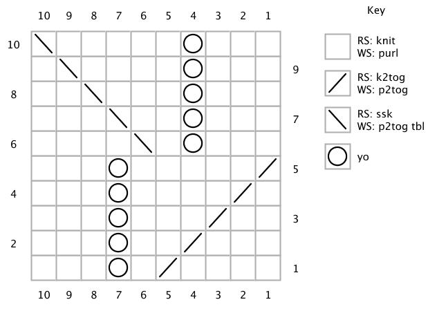 ivy-pattern