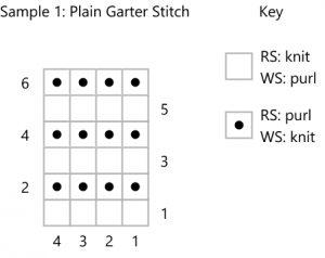 Chart: Plain Garter Stitch