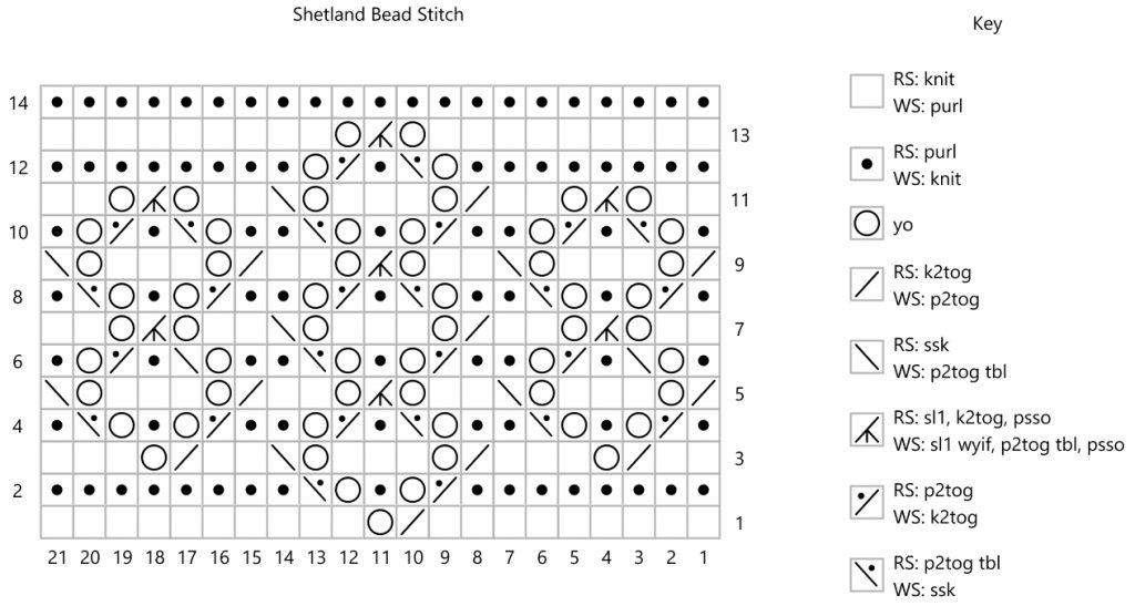 Chart: Shetland Bead Stitch