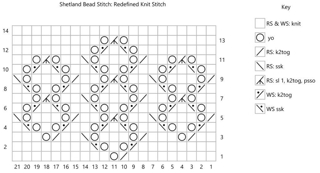 Chart: Shetland Bead Stitch with redefined knit stitch