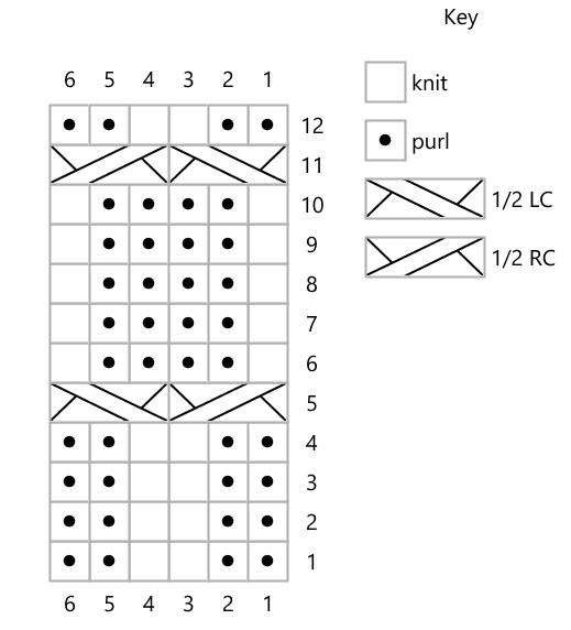 Knitting chart screengrab with lattice work