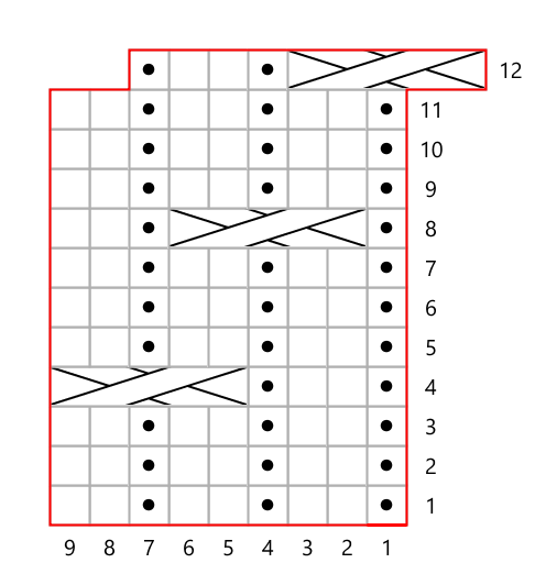 A knitting chart for 2 x 1 rib with cable crosses