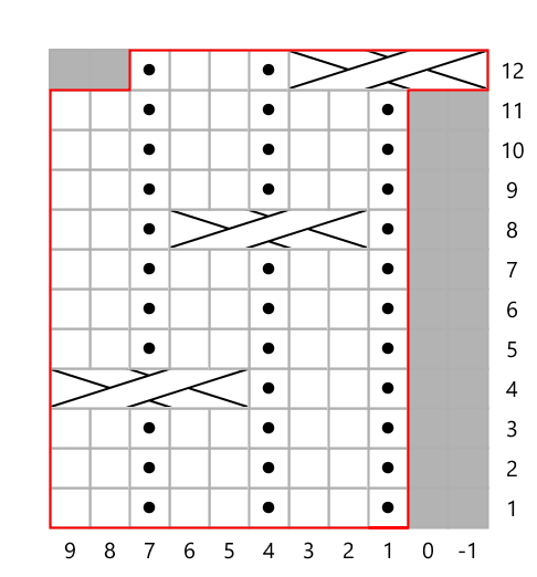Chart for 2 x 1 rib and cables with 'no stitches' and column ids visible