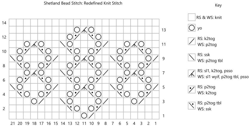 Chart: Shetland Bead Stitch with redefined knit stitch, and tidied decrease symbol names