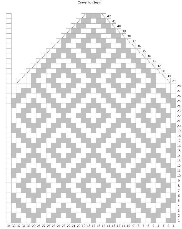 Image of colourwork mitten chart
