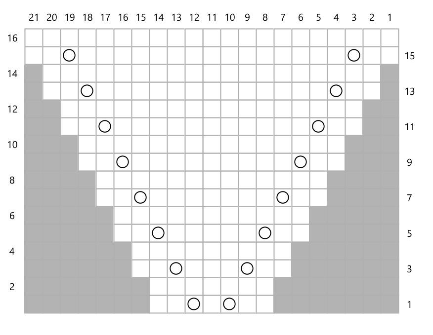 Knitting chart - a symmetrical triangle