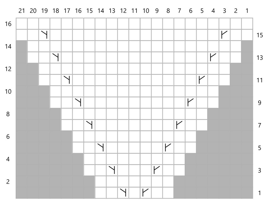 Knitting chart - symmetrical triangle with right and left pointing increases on opposite sides