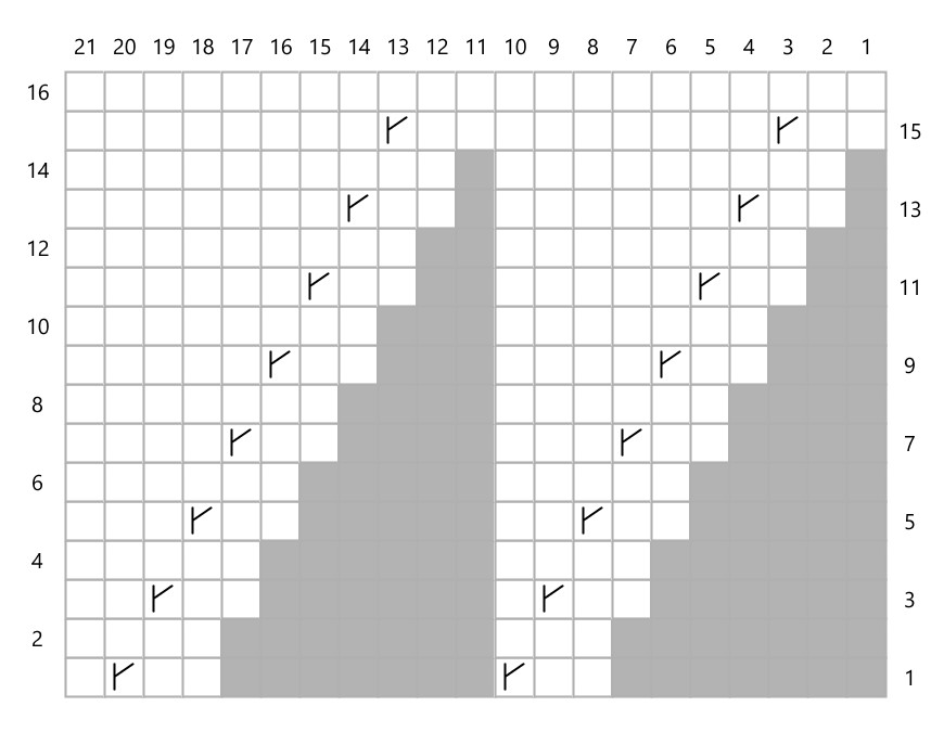 Knitting chart - two half triangles with increases pointing to the right