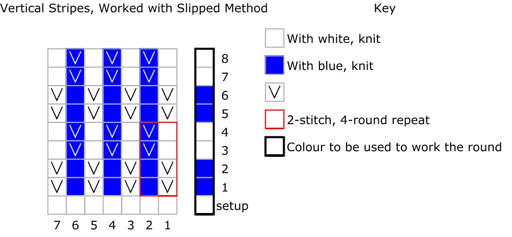 knitting chart with slipped stitches, plus separate column of blue and white