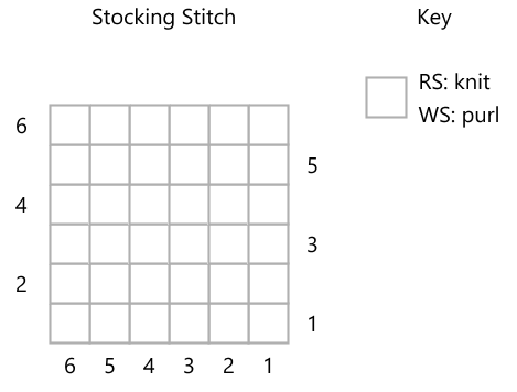 Screengrab of a chart with all knit stitches