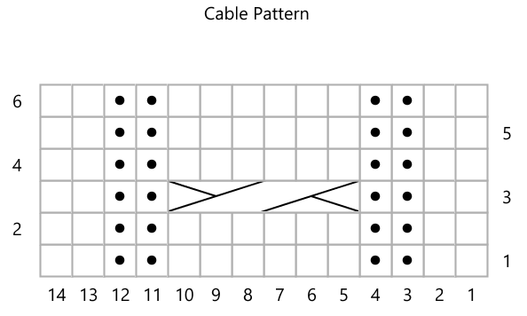 Knitting chart with a cable in the middle